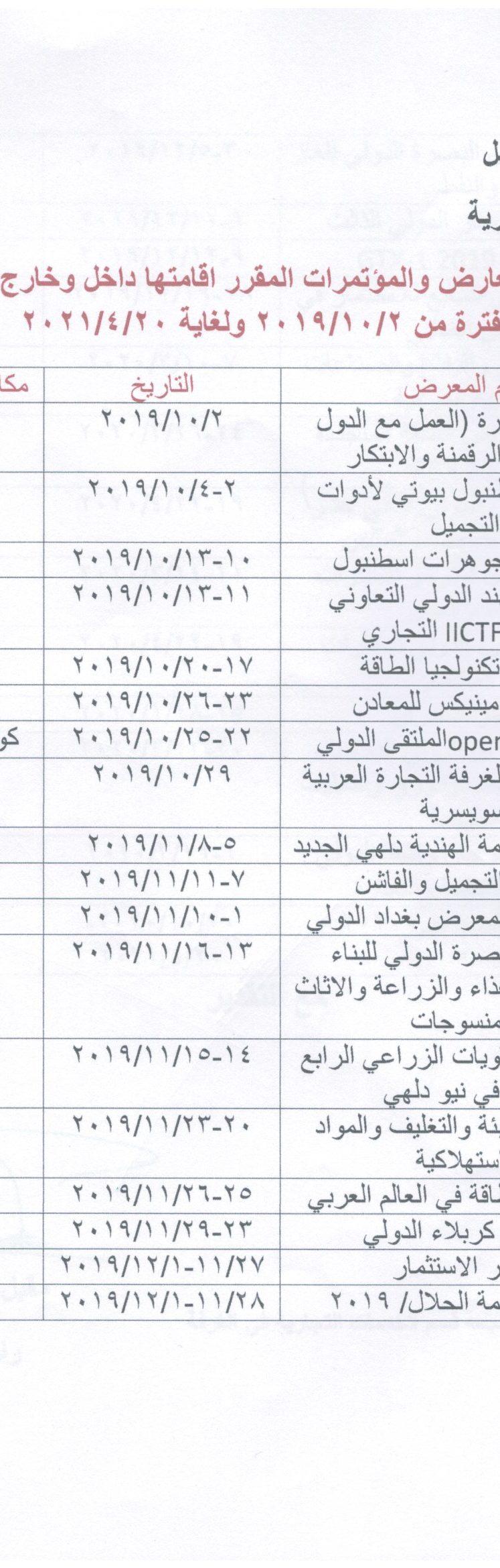 جدول بالمعارض والمؤتمرات المقرر اقامتها داخل وخارج العراق للفترة من 2 /10 /2019 ولغاية 20 / 4 /2021