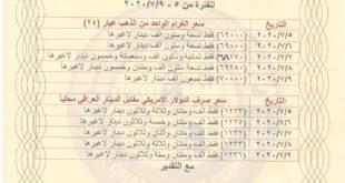 النشرة الاسبوعية لسعر الغرام الواحد من الذهب 24 حبة وسعر صرف الدولار مقابل الدينار العراقي محلياً