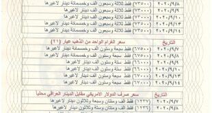 نشرة الاسعار الاسبوعية لسعر الذهب والدولار