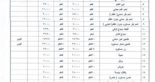 جدول باسعار المواد الرئيسية في اسواق محافظة نينوى لشهر شباط/2021